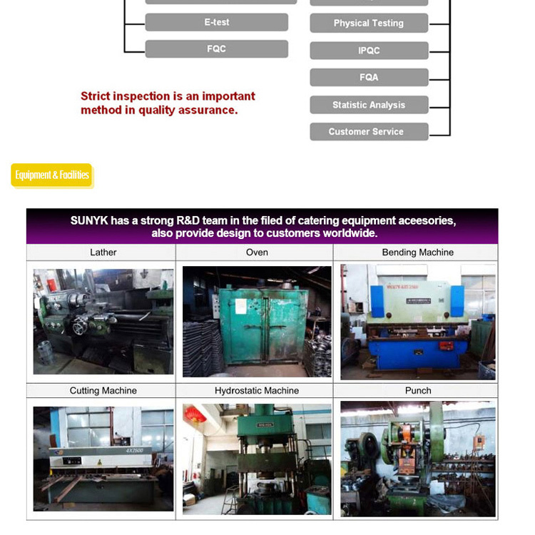 cast iron burner/cast iron prices per kg for oven motor