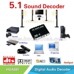 Hotspot brand optical 5.1 decoder