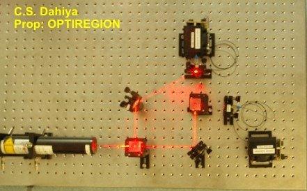 Mach - Zehnder Interferometer
