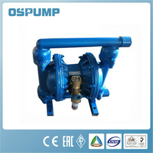 Air Driven Diaphragm Pumps