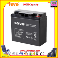 Rechargeable 12V 18ah battery Agm Sealed Lead Acid Battery