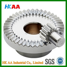 Straight or helical teeth Cylindrical pinion Plane or conical wheel face gear set