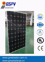 Best price per watt good quality/high efficiency mono 250W solar panel/module with TUV IEC CE UL certificate