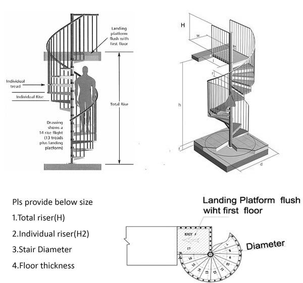 Attirant Spiral Staircase Spec