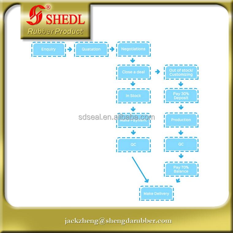 caoutchouc membrane pour pompe essence actionneur. Black Bedroom Furniture Sets. Home Design Ideas