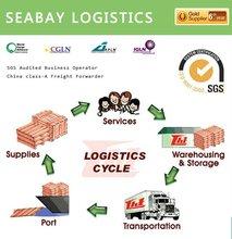 Competitive international logistics service providers