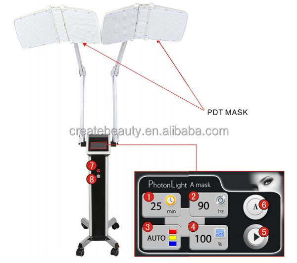 pdtled光の皮膚の治療の美容機器仕入れ・メーカー・工場