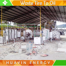 Beijing Expo 16th-18th,September 2014 Waste Tire Pyrolysis Machine Tire To Oil From HuaYin
