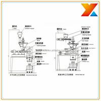 Metal powder industrial dry granulator roller press machine