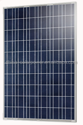 low price per watt 250W Ploy Solar pv Module manufactures in shenzhen China