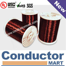 high quality in China Copper magnet wire