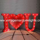 Letras decoração