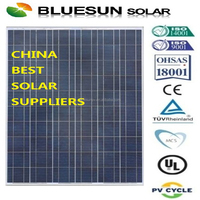 Bluesun high quality CE TUV ISO INMETRO poly silicon suntech 250w PV solar panel concentrated photovoltaic