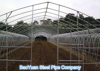 round stainless steel screen