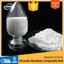 Xac de alta densidad 5.2g/cm3 cuentas de cerámica para la pantalla de impresión de tinta/de inyección de tinta