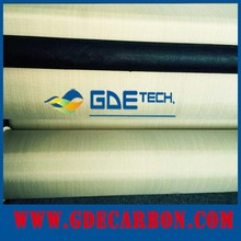 Aramid Fiber Applied In Fire Protective Clothing