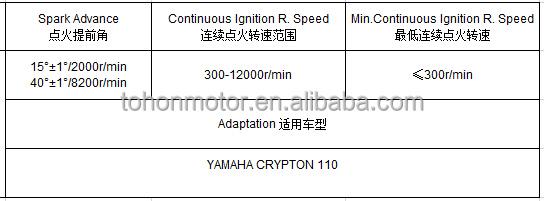 Parameters_CRYPTON110.JPG