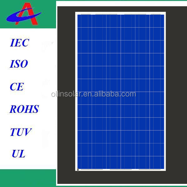 Best solar kit for shed