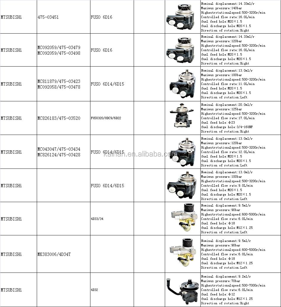 mitsubishi power steering pump