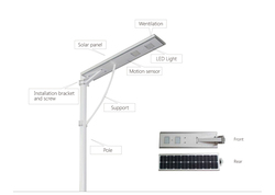 2015 New Products CE IEC ROHS Certificated led light garden solar cell