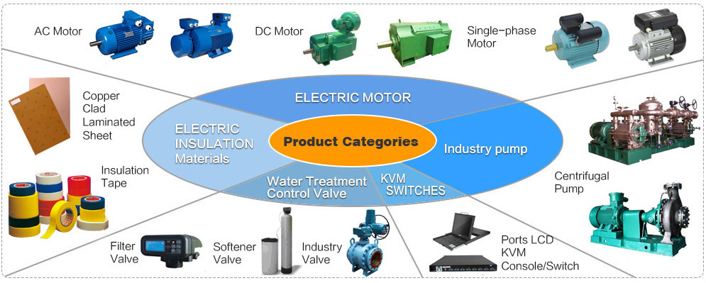 alibaba Cheap Wholesale high effective electric motor