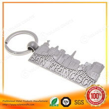 cheap custom shaped metal keychain, cheap blank keying for promotion gift