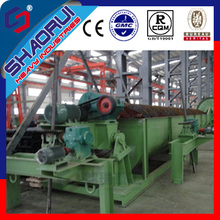 Export industrial product--spiral classifier for iron ore