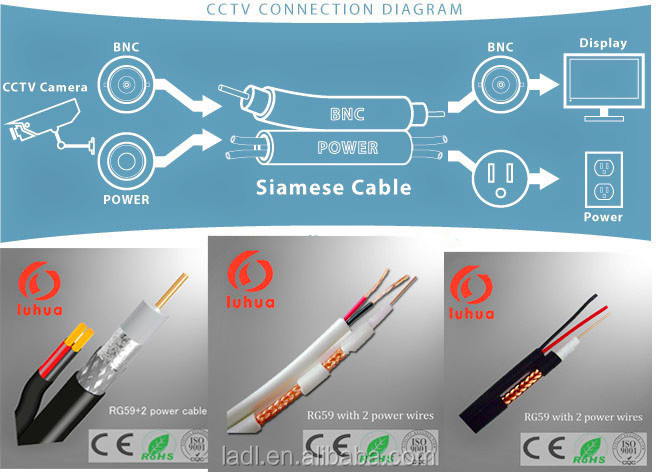 3 In One Cctv Coaxial Cable 1+2 Camare Cable - Buy Coaxial Cable ...