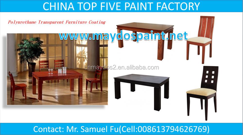 Nitrocellulose Finish Furniture For Furniture Finish