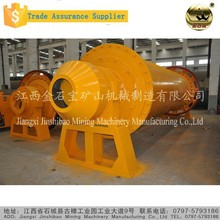 China Most Popular Ball Mill Manufacturer