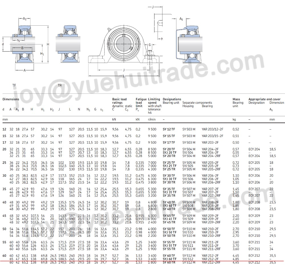 Bearing Unit Syj512 Yar212 2f Original Syj60tf Skf Pillow Wiring Diagram Sy12 Sy60