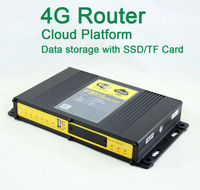 Support Cloud Platform car bus industrial WIFI Router 4g for bus