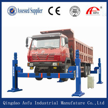 alibaba trends china high demand products india car jack used