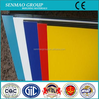 cheapest exterior wall cladding material plastic laminating boards
