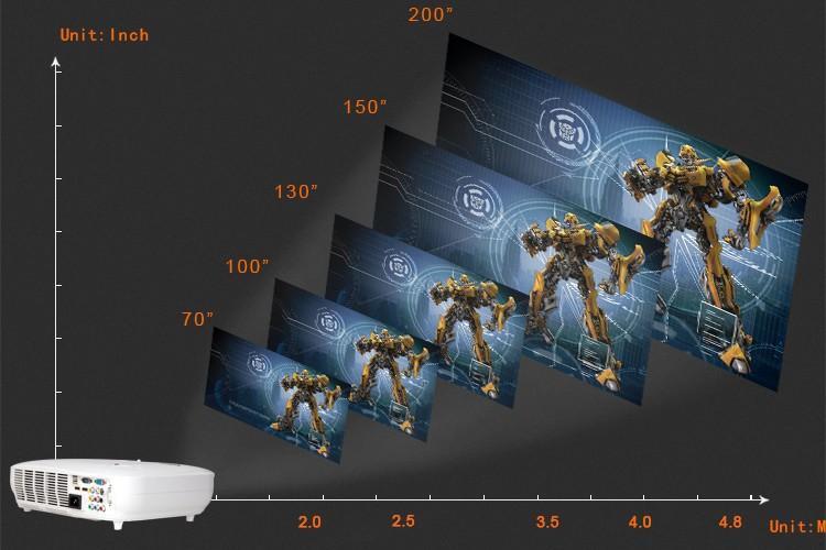 brilens tl1920 can free shipping 3 led 3 lcd 1920 x 1080 wqxga 3000 lumens digital hd led. Black Bedroom Furniture Sets. Home Design Ideas