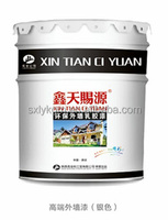 emulsion paint for exterior wall coating