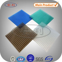 car canopy polycarbonate materials
