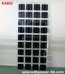 Transparent solar panels 250 Watt
