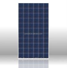 solar heat panel price
