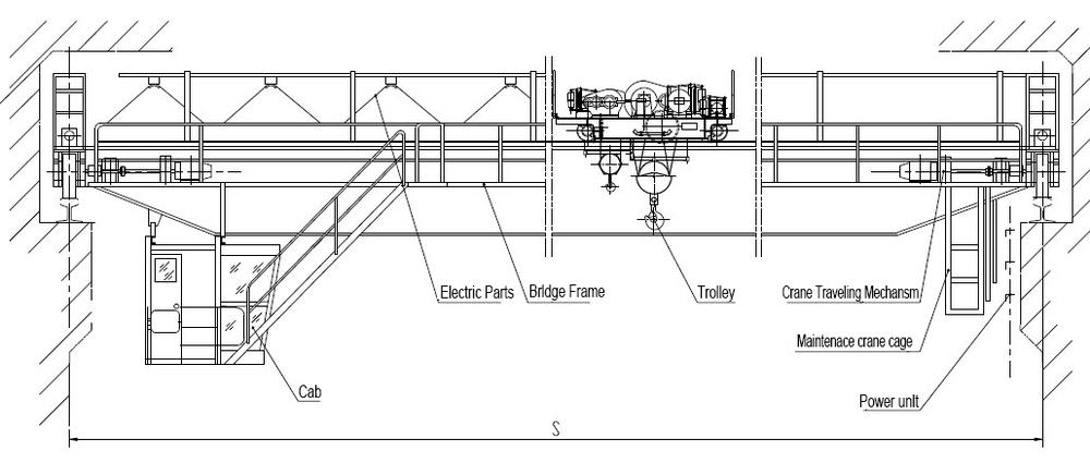 single double girder overhead crane electrical diagram price buy rh alibaba com overhead crane electrical wiring diagram demag overhead crane wiring diagram