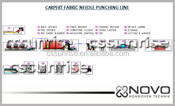Non Woven Carpets Needle Punched Non Woven