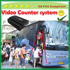 full hd dvr 3g gps linux DVR counting system