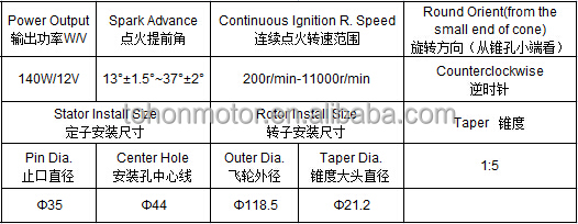 Parameters_magneto_stator_GN125-18.jpg