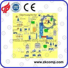 cement plant process diagram