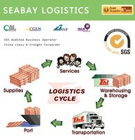 Competitive international fob shanghai shipping service