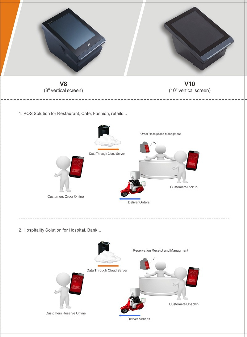 Brochure 3.- CITAQ SmartManager - More Than A POS System.jpg