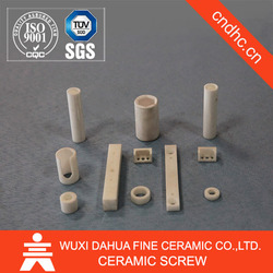 High Pressure and Stabilized Composite Ceramic Wholesale. on sale
