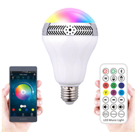 Smart Bluetooth Speaker LED Bulb With Remote Control