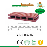 GARDEN FLOORING/WOOD PLASTIC COMPOSITE DECKING/YONGSHENG WOOD/DOG KENNEL