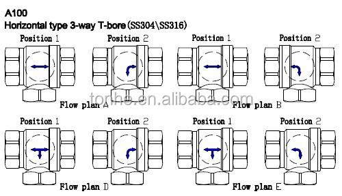 3 way flow direction T.jpg.jpg